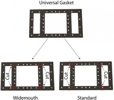 SmartLine® Universal Gasket Set