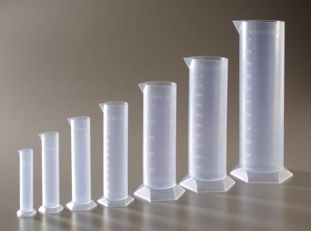 Graduated Measuring Cylinder Set