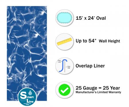 """SmartLine® 15' x 24' Oval Sunlight Overlap Liner - 54"""" H (Various Gauges)"""