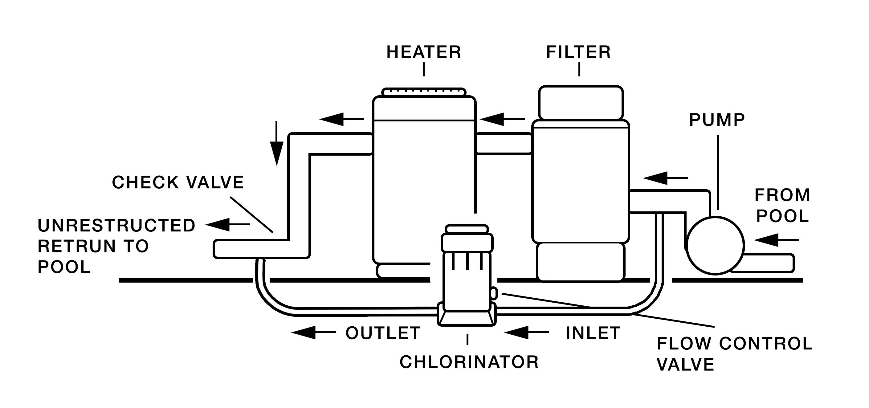 salt water pool plumbing diagram