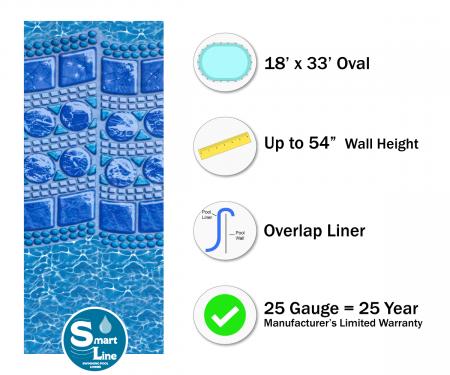 """SmartLine® 18' x 33' Oval Swirl Tile Overlap Liner - 48"""" / 52"""" H, 25 Gauge"""