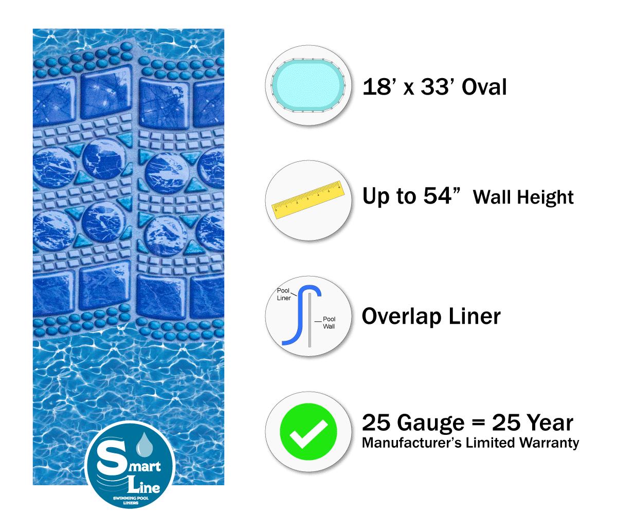 Smartline 174 18 X 33 Oval Swirl Tile Overlap Liner 48