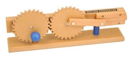 Simple Motion Converter Model